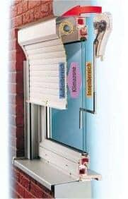 Vorbau-Rollladen für den Einbau Vorsturz oder in der Laibung